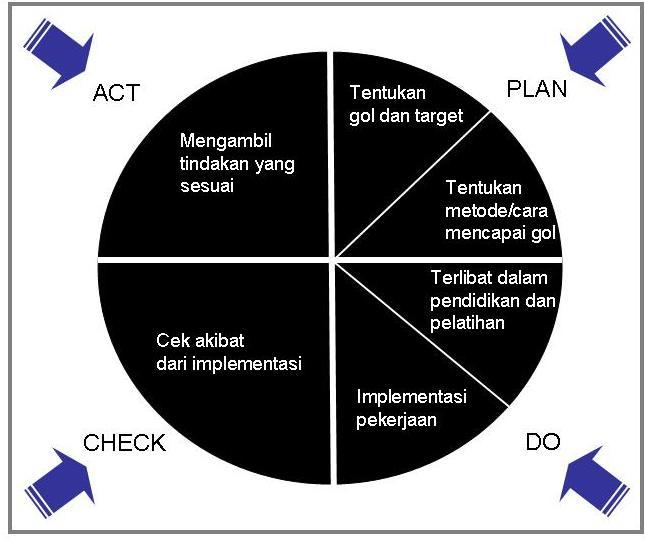 Mengenal analisis fishbone manajemen integral kaoru ishikawa ccuart Choice Image